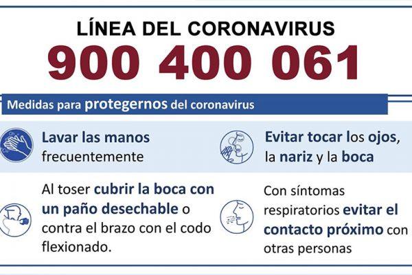 Línea del coronavirus