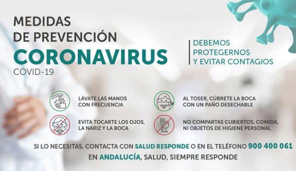 Medidas de prevención contra el Covid-19