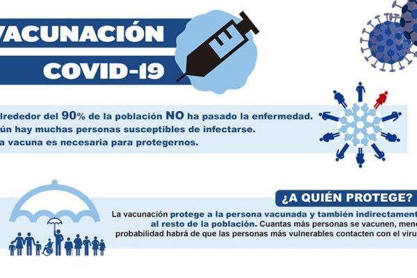 Campaña vacunación covid-19